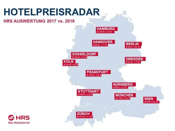 Hotelpreise 2017 Deutschland