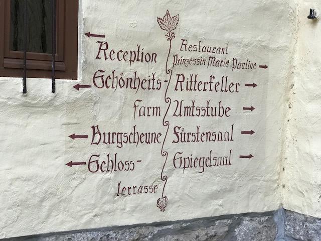 Wegweiser Wasserschloss Westerburg